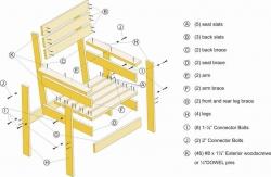 Резные стулья из дерева: как их сделать своими руками